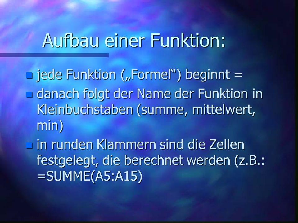 """Aufbau einer Funktion: n jede Funktion (""""Formel ) beginnt = n danach folgt der Name der Funktion in Kleinbuchstaben (summe, mittelwert, min) n in runden Klammern sind die Zellen festgelegt, die berechnet werden (z.B.: =SUMME(A5:A15)"""