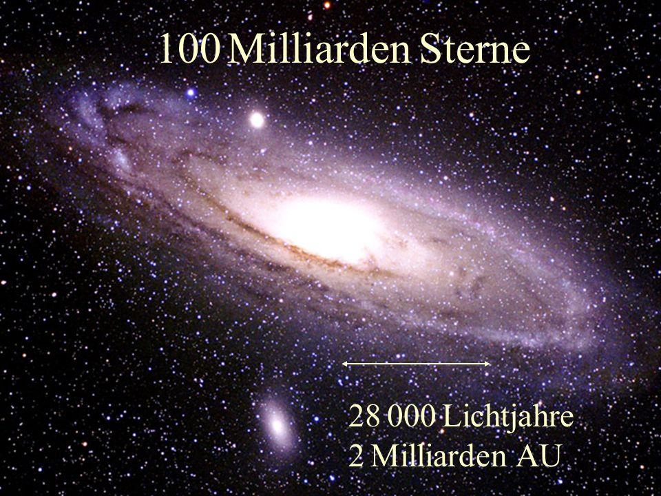 Observatorium für Solare Radioastronomie ín Tremsdorf bei Potsdam