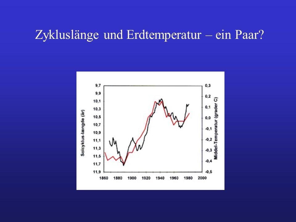 Zykluslänge und Erdtemperatur – ein Paar