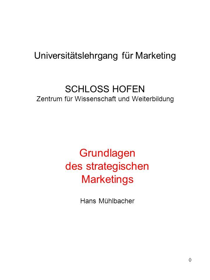 0 Universitätslehrgang für Marketing SCHLOSS HOFEN Zentrum für Wissenschaft und Weiterbildung Grundlagen des strategischen Marketings Hans Mühlbacher