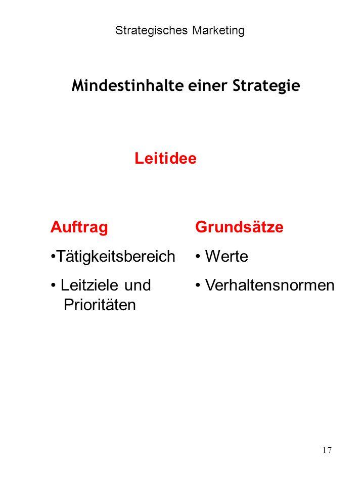 17 Auftrag Tätigkeitsbereich Leitziele und Prioritäten Grundsätze Werte Verhaltensnormen Strategisches Marketing Leitidee Mindestinhalte einer Strateg