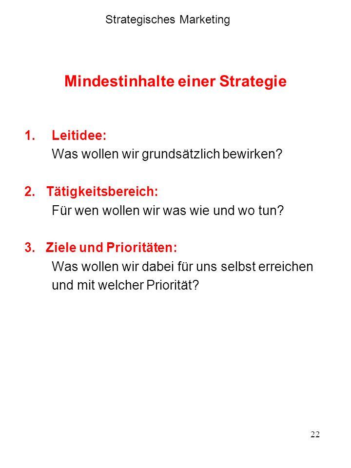 22 Mindestinhalte einer Strategie 1.Leitidee: Was wollen wir grundsätzlich bewirken? 2. Tätigkeitsbereich: Für wen wollen wir was wie und wo tun? 3. Z