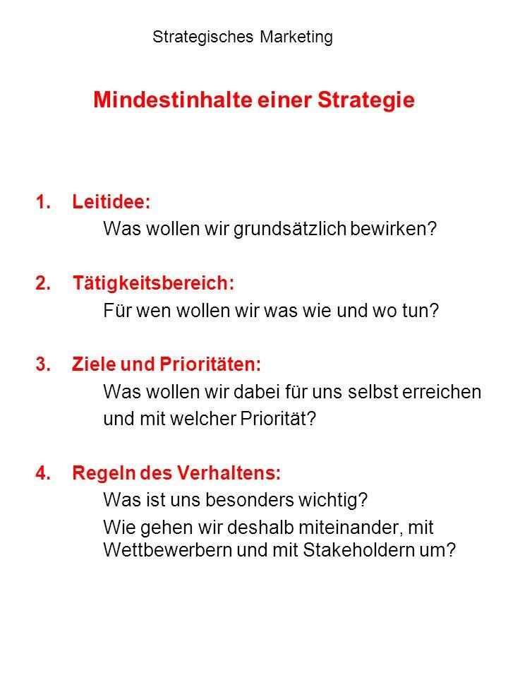 Mindestinhalte einer Strategie 1. Leitidee: Was wollen wir grundsätzlich bewirken? 2. Tätigkeitsbereich: Für wen wollen wir was wie und wo tun? 3. Zie