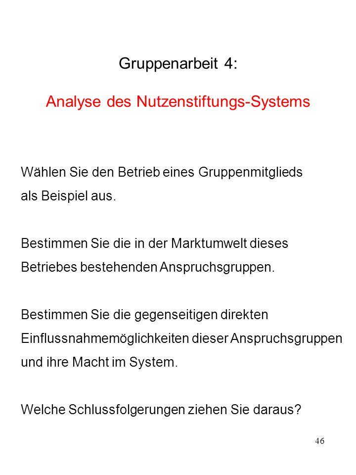 46 Gruppenarbeit 4: Analyse des Nutzenstiftungs-Systems Wählen Sie den Betrieb eines Gruppenmitglieds als Beispiel aus. Bestimmen Sie die in der Markt