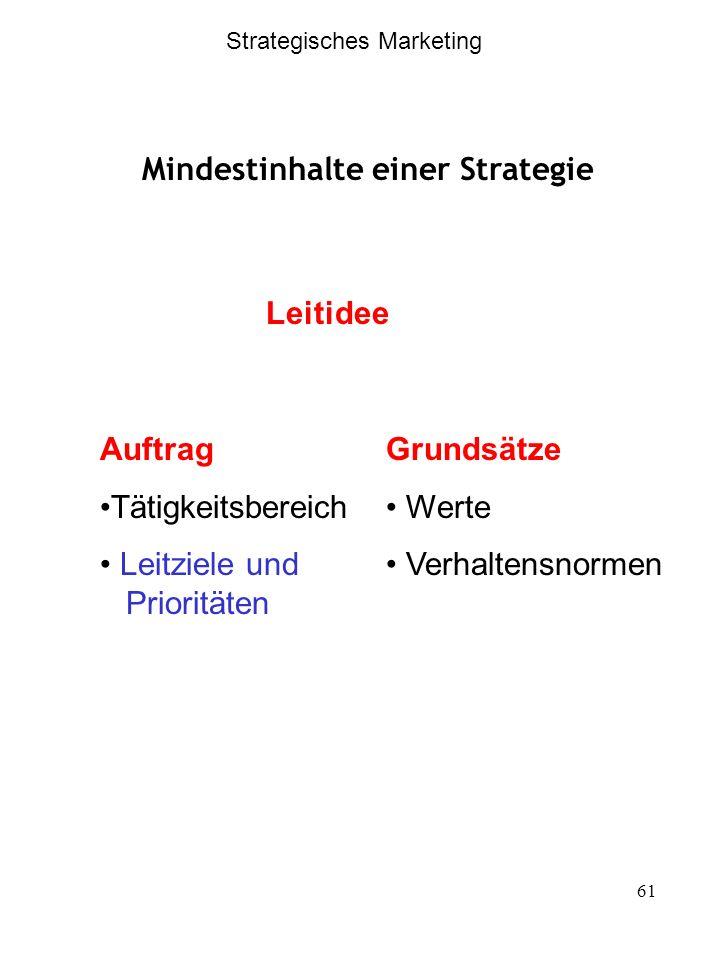61 Auftrag Tätigkeitsbereich Leitziele und Prioritäten Grundsätze Werte Verhaltensnormen Strategisches Marketing Leitidee Mindestinhalte einer Strateg