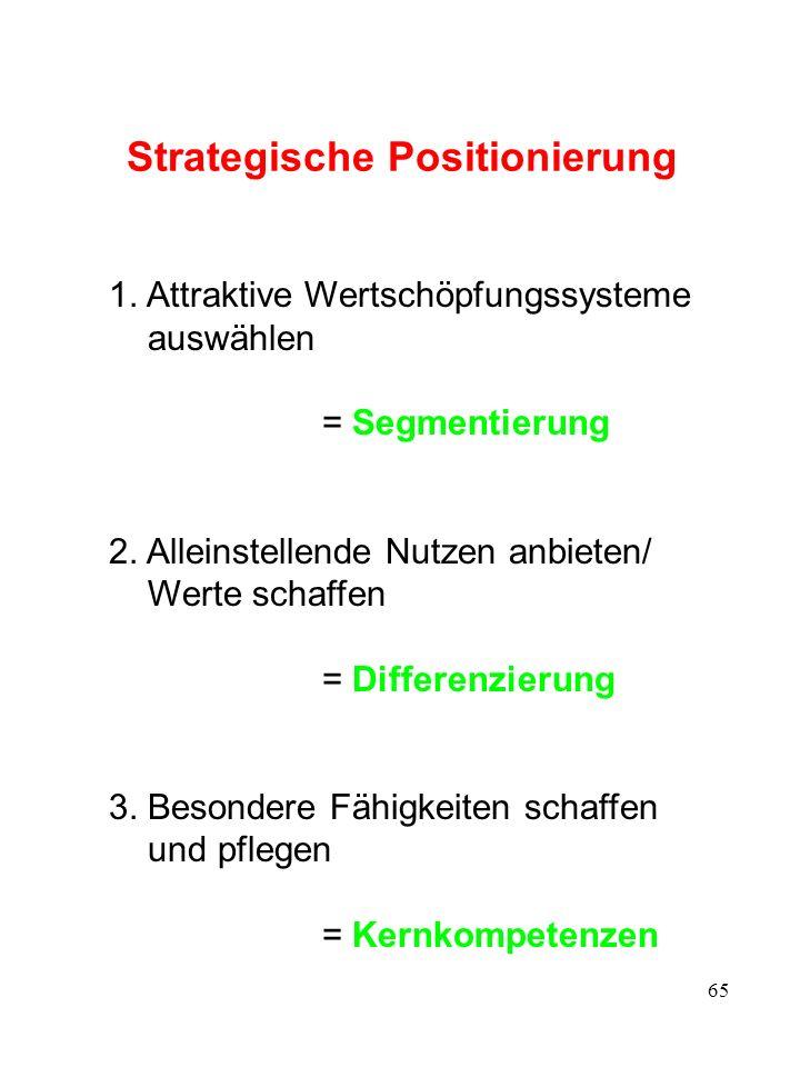 65 Strategische Positionierung 1. Attraktive Wertschöpfungssysteme auswählen = Segmentierung 2. Alleinstellende Nutzen anbieten/ Werte schaffen = Diff