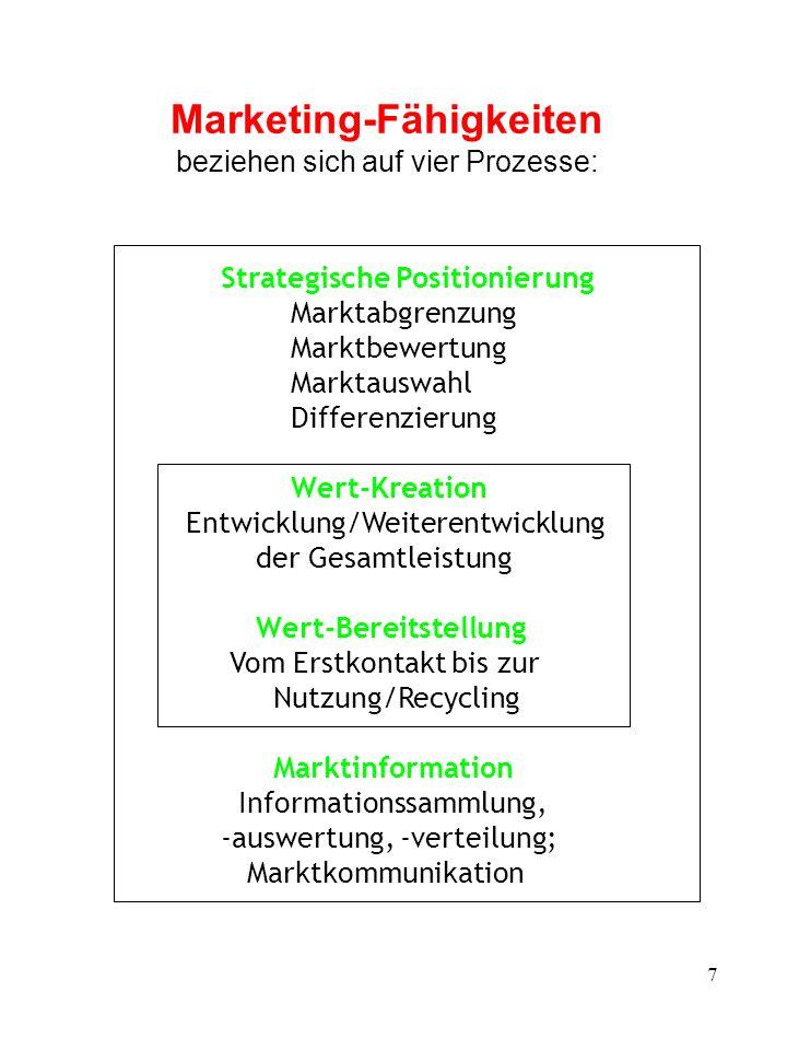 7 Marketing-Fähigkeiten beziehen sich auf vier Prozesse: Strategische Positionierung Marktabgrenzung Marktbewertung Marktauswahl Differenzierung Wert-