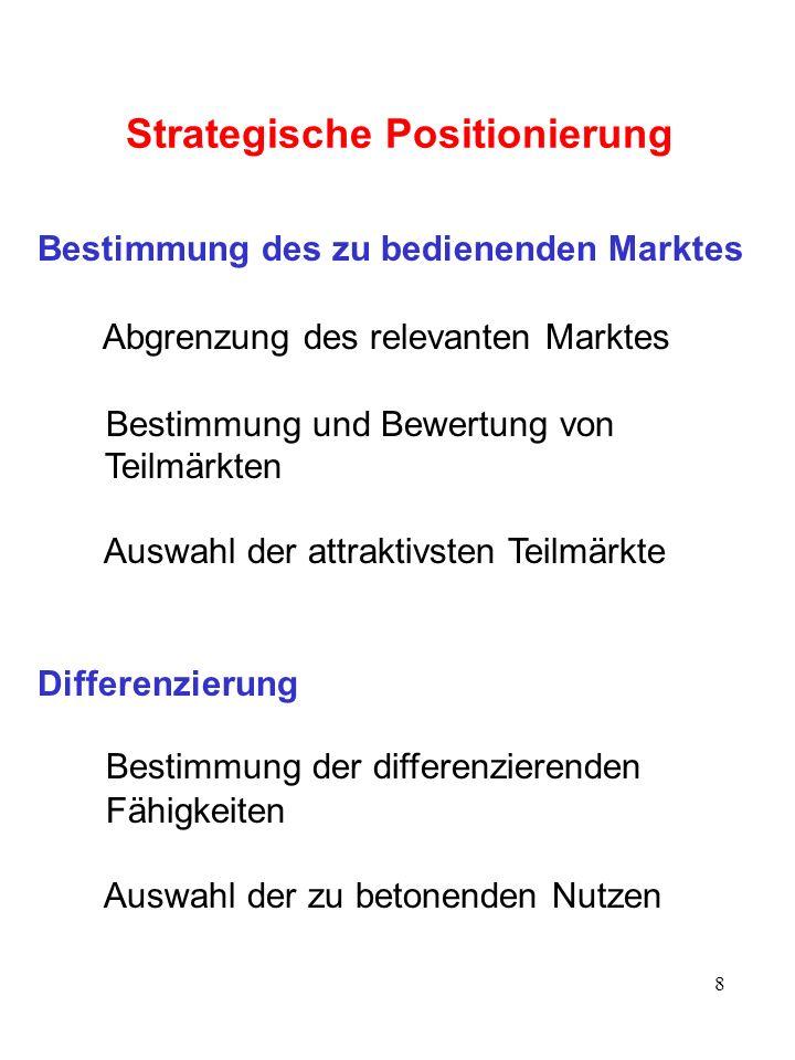 8 Strategische Positionierung Bestimmung des zu bedienenden Marktes Abgrenzung des relevanten Marktes Bestimmung und Bewertung von Teilmärkten Auswahl