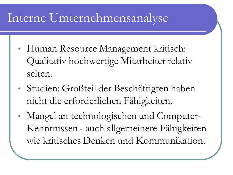 Interne Umternehmensanalyse Human Resource Management kritisch: Qualitativ hochwertige Mitarbeiter relativ selten. Studien: Großteil der Beschäftigten