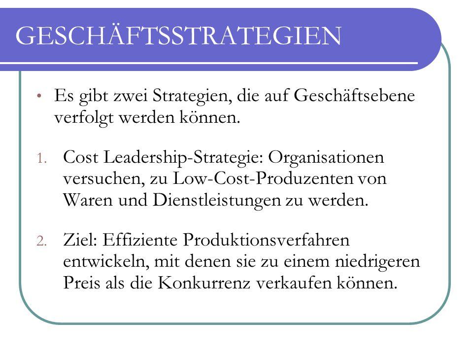 GESCHÄFTSSTRATEGIEN Es gibt zwei Strategien, die auf Geschäftsebene verfolgt werden können. 1. Cost Leadership-Strategie: Organisationen versuchen, zu