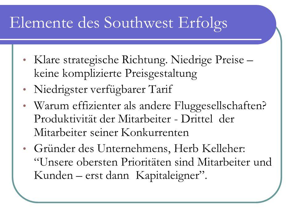 Elemente des Southwest Erfolgs Klare strategische Richtung. Niedrige Preise – keine komplizierte Preisgestaltung Niedrigster verfügbarer Tarif Warum e
