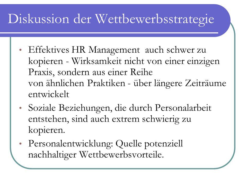 Diskussion der Wettbewerbsstrategie Effektives HR Management auch schwer zu kopieren - Wirksamkeit nicht von einer einzigen Praxis, sondern aus einer Reihe von ähnlichen Praktiken - über längere Zeiträume entwickelt Soziale Beziehungen, die durch Personalarbeit entstehen, sind auch extrem schwierig zu kopieren.