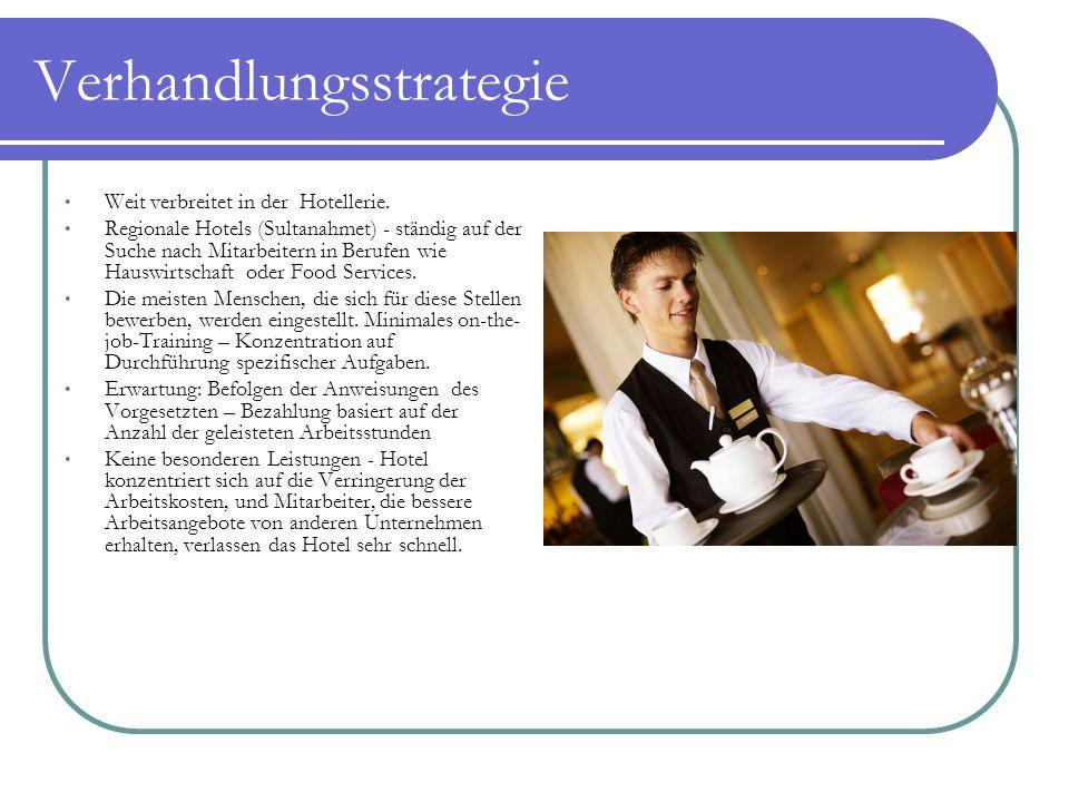 Verhandlungsstrategie Weit verbreitet in der Hotellerie.