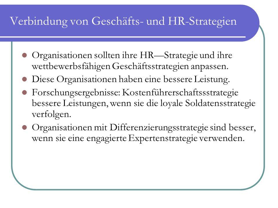 Verbindung von Geschäfts- und HR-Strategien Organisationen sollten ihre HR—Strategie und ihre wettbewerbsfähigen Geschäftsstrategien anpassen. Diese O
