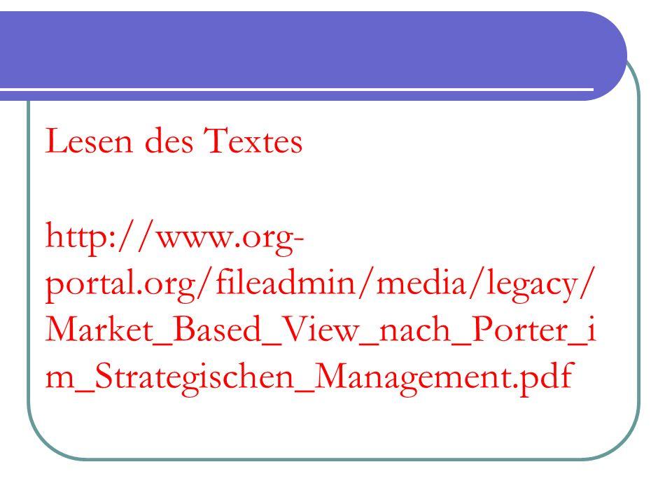 Lesen des Textes http://www.org- portal.org/fileadmin/media/legacy/ Market_Based_View_nach_Porter_i m_Strategischen_Management.pdf
