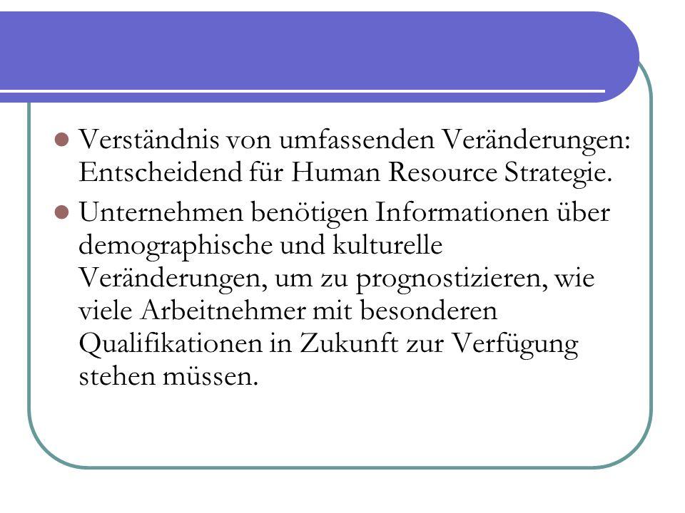 Verständnis von umfassenden Veränderungen: Entscheidend für Human Resource Strategie. Unternehmen benötigen Informationen über demographische und kult