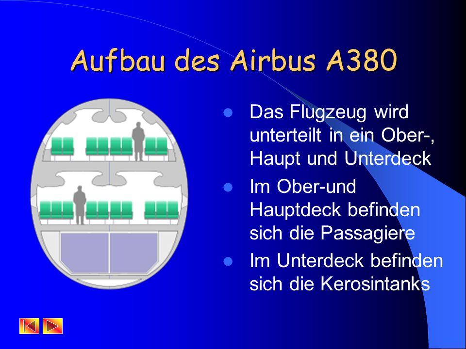 Präsentation AIRBUS A380 Daten AufbauBoing 474BaugründeVergleich