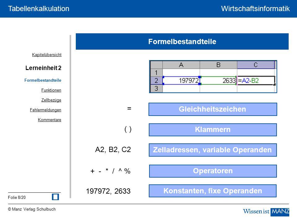 © Manz Verlag Schulbuch Wirtschaftsinformatik Folie 9/20 Tabellenkalkulation Lerneinheit 2 Kapitelübersicht Funktionen Formelbestandteile Funktionen Zellbezüge Fehlermeldungen Kommentare =Summe() =Anzahl() =Mittelwert() =Min() =Max() Funktionsassistent