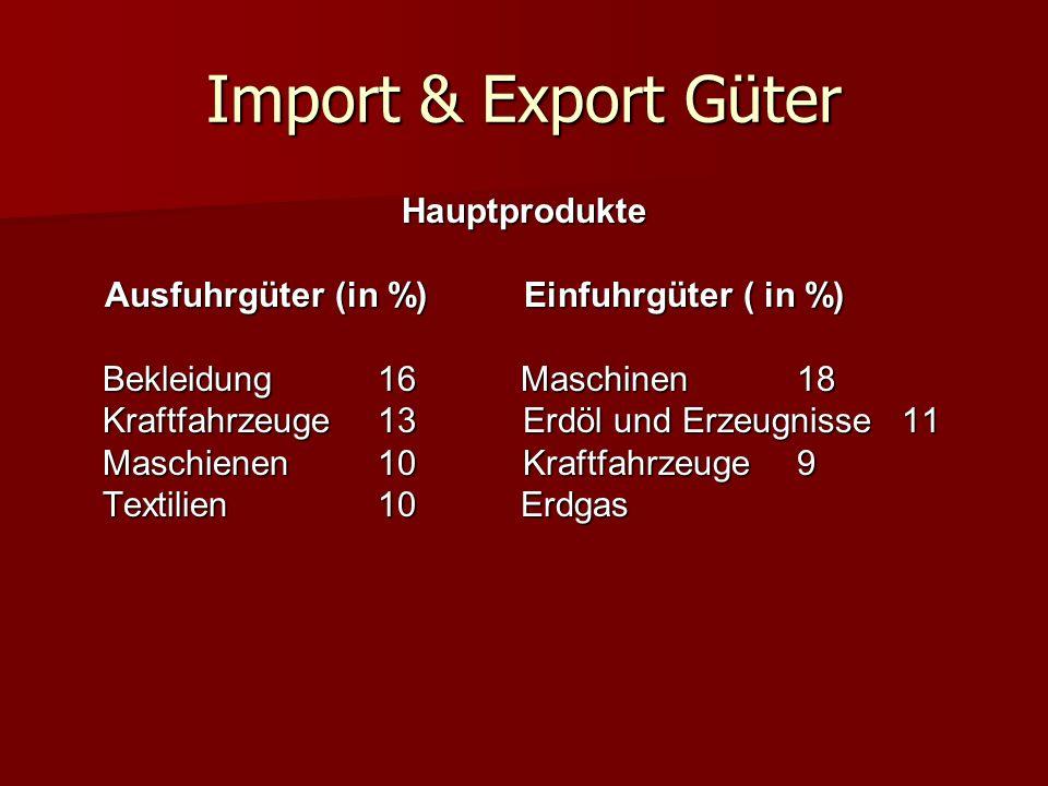Import & Export Güter Hauptprodukte Ausfuhrgüter (in %) Einfuhrgüter ( in %) Bekleidung16 Maschinen18 Kraftfahrzeuge13 Erdöl und Erzeugnisse11 Maschie