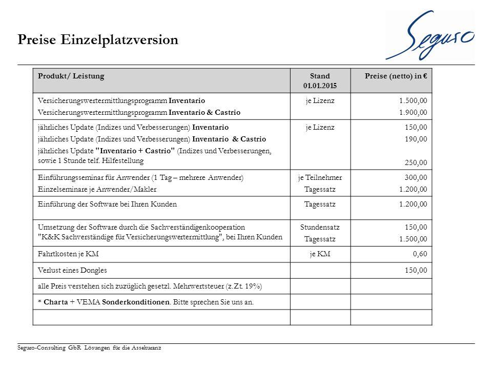 Seguro-Consulting GbR Lösungen für die Assekuranz Preise Einzelplatzversion Produkt/ LeistungStand 01.01.2015 Preise (netto) in € Versicherungswerterm