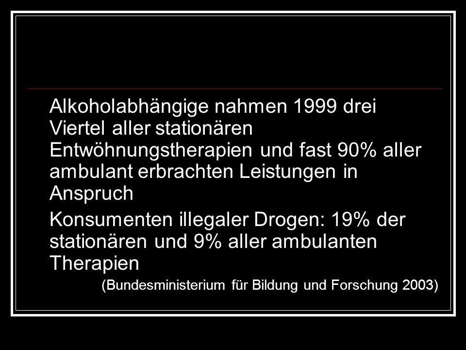 Alkoholabhängige nahmen 1999 drei Viertel aller stationären Entwöhnungstherapien und fast 90% aller ambulant erbrachten Leistungen in Anspruch Konsumenten illegaler Drogen: 19% der stationären und 9% aller ambulanten Therapien (Bundesministerium für Bildung und Forschung 2003)