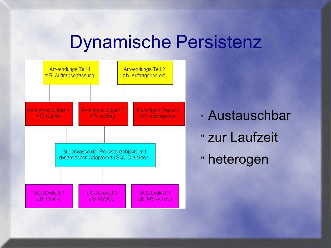 Dynamische Persistenz Austauschbar zur Laufzeit heterogen