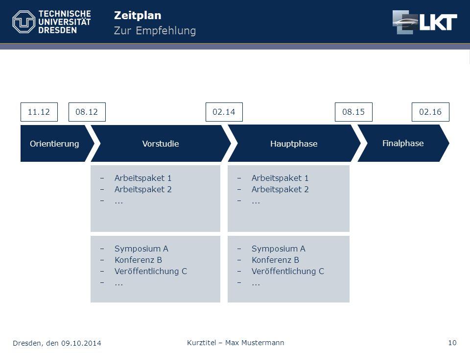 Dresden, den 09.10.2014 Kurztitel – Max Mustermann10 Zeitplan Zur Empfehlung OrientierungVorstudie Hauptphase Finalphase Arbeitspaket 1 Arbeitspaket