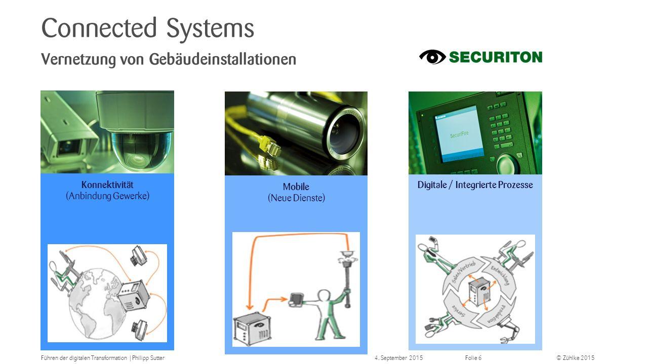 © Zühlke 2015 Connected Systems Vernetzung von Gebäudeinstallationen Führen der digitalen Transformation | Philipp Sutter4.