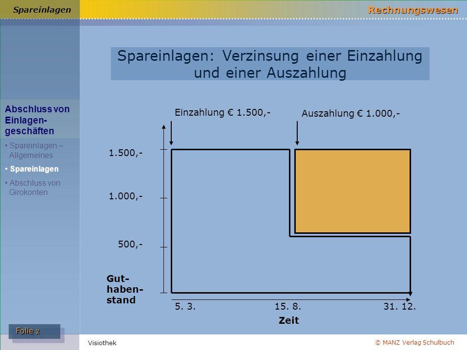 © MANZ Verlag Schulbuch Rechnungswesen Folie 2 Folie 2 Visiothek Zeit 1.500,- 1.000,- 500,- Gut- haben- stand 5. 3. 15. 8. 31. 12. Einzahlung € 1.500,