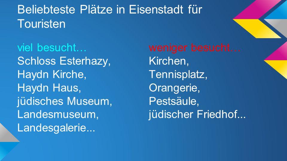 Beliebteste Plätze in Eisenstadt für Touristen viel besucht… Schloss Esterhazy, Haydn Kirche, Haydn Haus, jüdisches Museum, Landesmuseum, Landesgalerie...