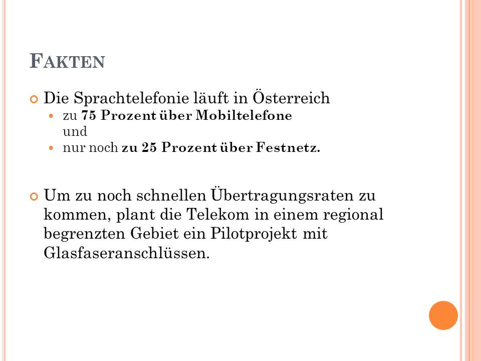 F AKTEN Die Sprachtelefonie läuft in Österreich zu 75 Prozent über Mobiltelefone und nur noch zu 25 Prozent über Festnetz. Um zu noch schnellen Übertr