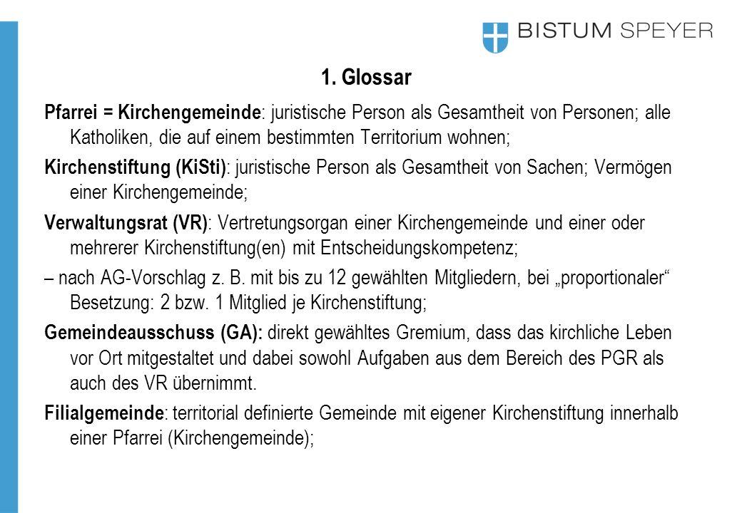 1. Glossar Pfarrei = Kirchengemeinde : juristische Person als Gesamtheit von Personen; alle Katholiken, die auf einem bestimmten Territorium wohnen; K