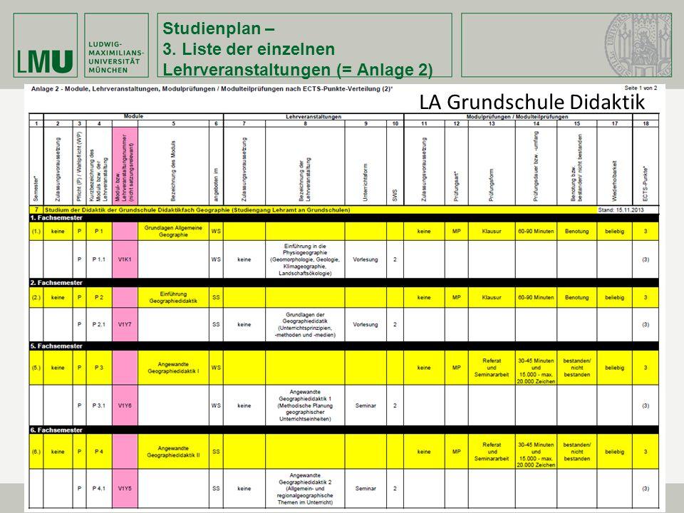 Studienplan – 3. Liste der einzelnen Lehrveranstaltungen (= Anlage 2) LA Grundschule Didaktik