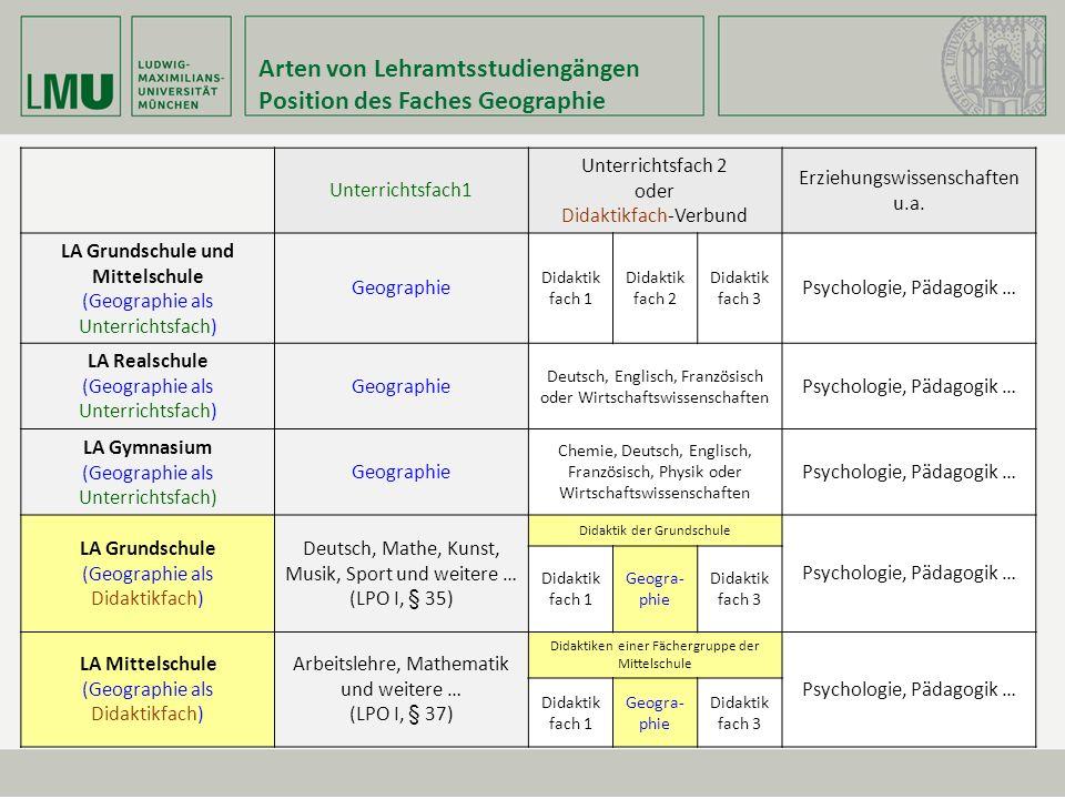 Arten von Lehramtsstudiengängen Position des Faches Geographie Unterrichtsfach1 Unterrichtsfach 2 oder Didaktikfach-Verbund Erziehungswissenschaften u.a.