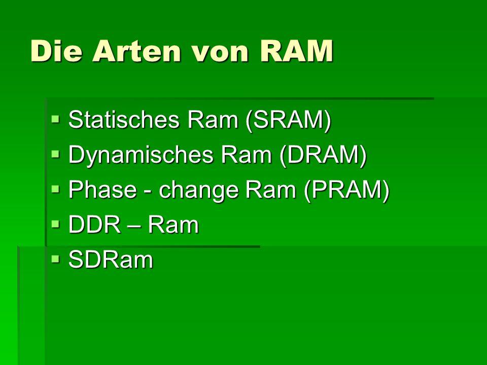 Die Arten von RAM  Statisches Ram (SRAM)  Dynamisches Ram (DRAM)  Phase - change Ram (PRAM)  DDR – Ram  SDRam
