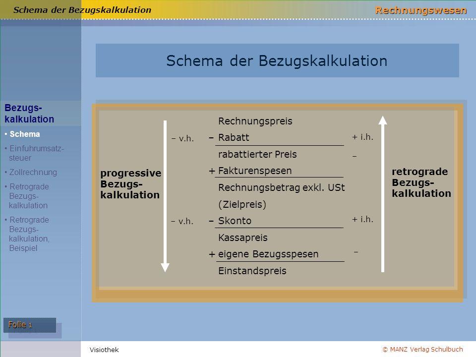 © MANZ Verlag Schulbuch Rechnungswesen Folie 2 Visiothek Einfuhrumsatzsteuer Die Einfuhrumsatzsteuer (EUSt) wird nach folgendem Schema berechnet: Einfuhrumsatzsteuer Bezugs- kalkulation Schema Einfuhrumsatz- steuer Zollrechnung Retrograde Bezugs- kalkulation Retrograde Bezugs- kalkulation, Beispiel Zollwert (EU-Außengrenze) +innergemeinschaftliche Nebenkosten (Fracht etc.) bis zum Bestimmungsort in der EU (lt.