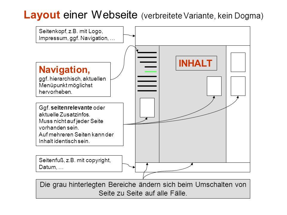 Navigation, ggf. hierarchisch, aktuellen Menüpunkt möglichst hervorheben. Seitenkopf, z.B. mit Logo, Impressum, ggf. Navigation, … Seitenfuß, z.B. mit
