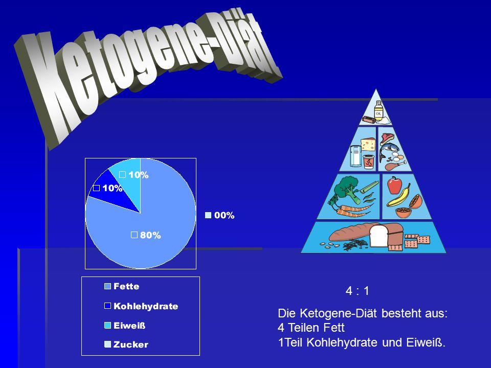 4 : 1 Die Ketogene-Diät besteht aus: 4 Teilen Fett 1Teil Kohlehydrate und Eiweiß.