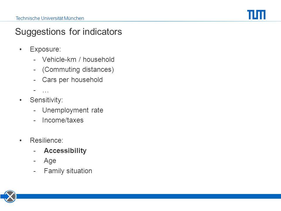 Technische Universität München Suggestions for indicators Exposure: -Vehicle-km / household -(Commuting distances) -Cars per household -… Sensitivity: