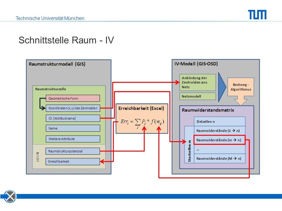 Technische Universität München Schnittstelle Raum - IV