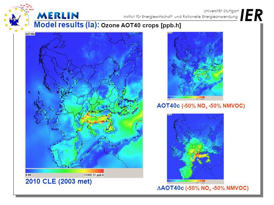 IER Universität Stuttgart Institut für Energiewirtschaft und Rationelle Energieanwendung Model results (Ia): Ozone AOT40 crops [ppb.h] 2010 CLE (2003 met) AOT40c (-50% NO x -50% NMVOC)  AOT40c (-50% NO x -50% NMVOC)