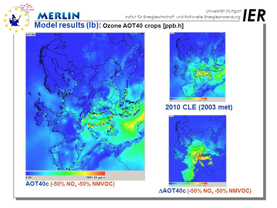 IER Universität Stuttgart Institut für Energiewirtschaft und Rationelle Energieanwendung Model results (Ib): Ozone AOT40 crops [ppb.h] 2010 CLE (2003 met) AOT40c (-50% NO x -50% NMVOC)  AOT40c (-50% NO x -50% NMVOC)