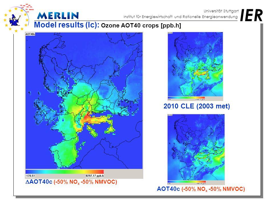 IER Universität Stuttgart Institut für Energiewirtschaft und Rationelle Energieanwendung Model results (Ic): Ozone AOT40 crops [ppb.h] 2010 CLE (2003