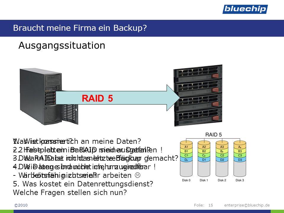 Folie:enterprise©bluechip.de15 Braucht meine Firma ein Backup? ©2010 Ausgangssituation RAID 5 1.Wie komme ich an meine Daten? 2.Habe ich ein Backup me