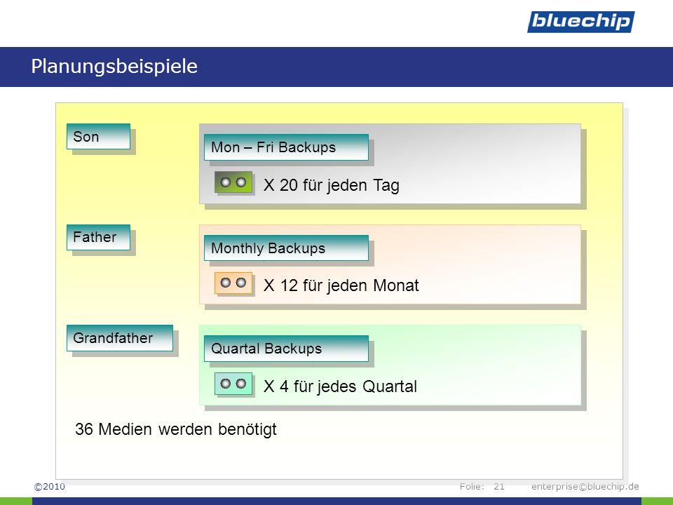 Folie:enterprise©bluechip.de21 Planungsbeispiele ©2010 Mon – Fri Backups Quartal Backups Monthly Backups X 20 für jeden Tag X 12 für jeden Monat X 4 f