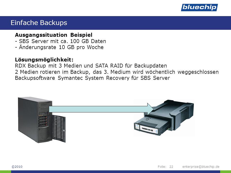 Folie:enterprise©bluechip.de22 Einfache Backups ©2010 Ausgangssituation Beispiel - SBS Server mit ca. 100 GB Daten - Änderungsrate 10 GB pro Woche Lös