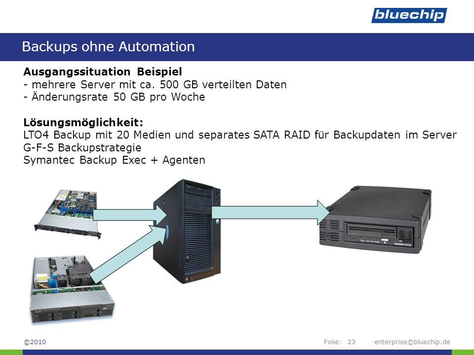 Folie:enterprise©bluechip.de23 Backups ohne Automation ©2010 Ausgangssituation Beispiel - mehrere Server mit ca. 500 GB verteilten Daten - Änderungsra