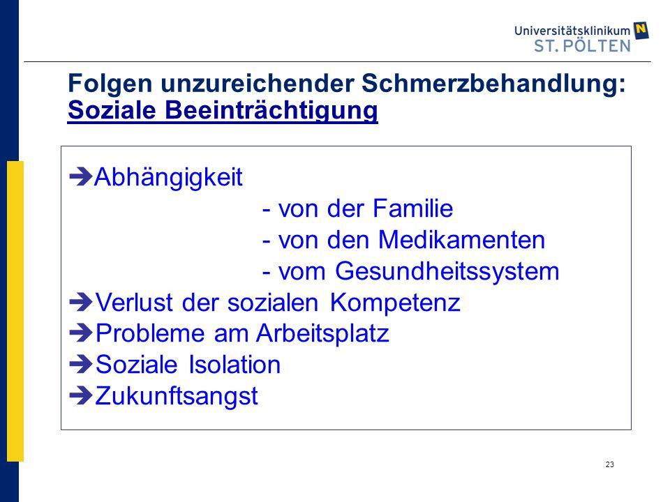 23 Folgen unzureichender Schmerzbehandlung: Soziale Beeinträchtigung  Abhängigkeit - von der Familie - von den Medikamenten - vom Gesundheitssystem 