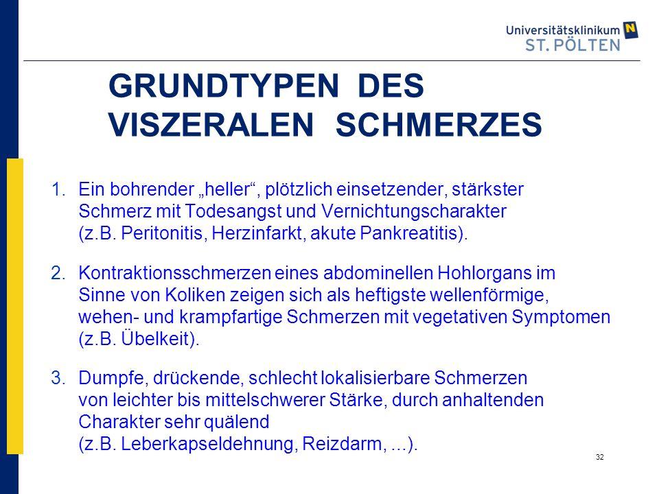 """32 GRUNDTYPEN DES VISZERALEN SCHMERZES 1.Ein bohrender """"heller"""", plötzlich einsetzender, stärkster Schmerz mit Todesangst und Vernichtungscharakter (z"""