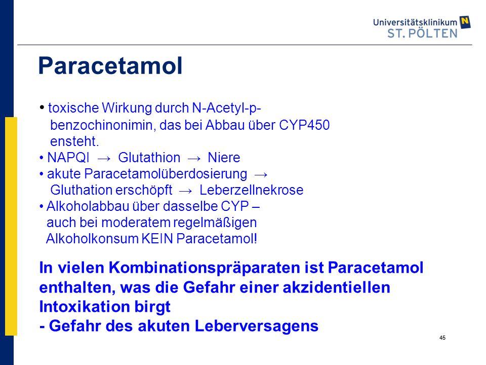 45 Paracetamol In vielen Kombinationspräparaten ist Paracetamol enthalten, was die Gefahr einer akzidentiellen Intoxikation birgt - Gefahr des akuten